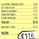 Come ti dichiaro il costo della bottiglia di vino