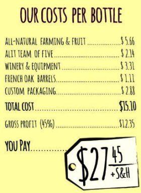 Costo per bottiglia